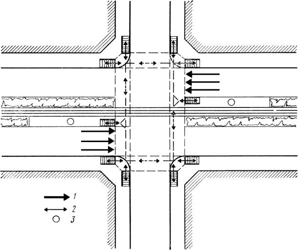 Как определить ширину полосы отвода для прокладки