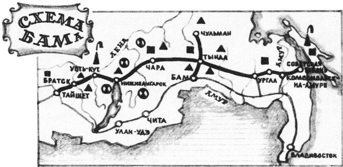 Схема БАМа