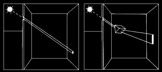 Схема получения солнечного