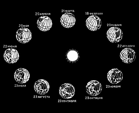 Схема, показывающая разные