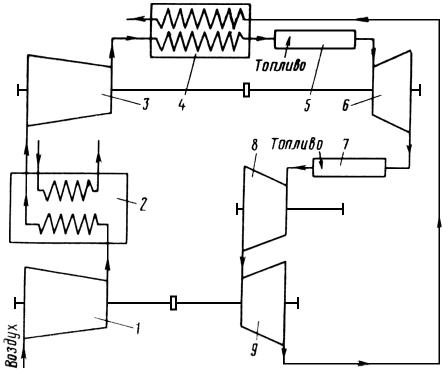 Схема трехвального двигателя с